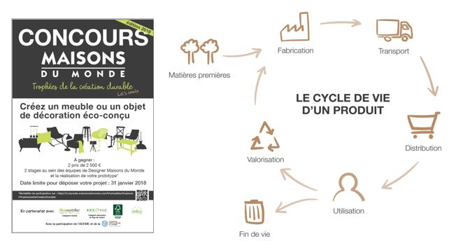 Concours Maison Du Monde.The Second Maisons Du Monde Sustainable Creation Awards